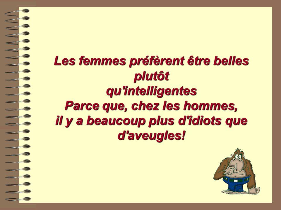 Les femmes préfèrent être belles plutôt qu intelligentes Parce que, chez les hommes, il y a beaucoup plus d idiots que d aveugles!