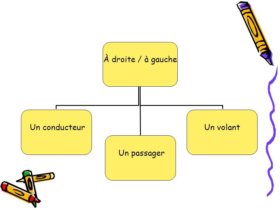 Une contravention Un constat V.Rouler V. Accélérer # V.