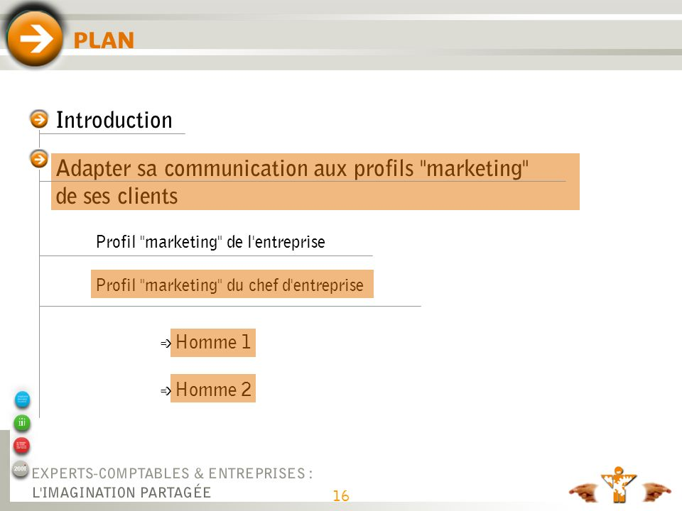 16 PLAN Introduction Adapter sa communication aux profils