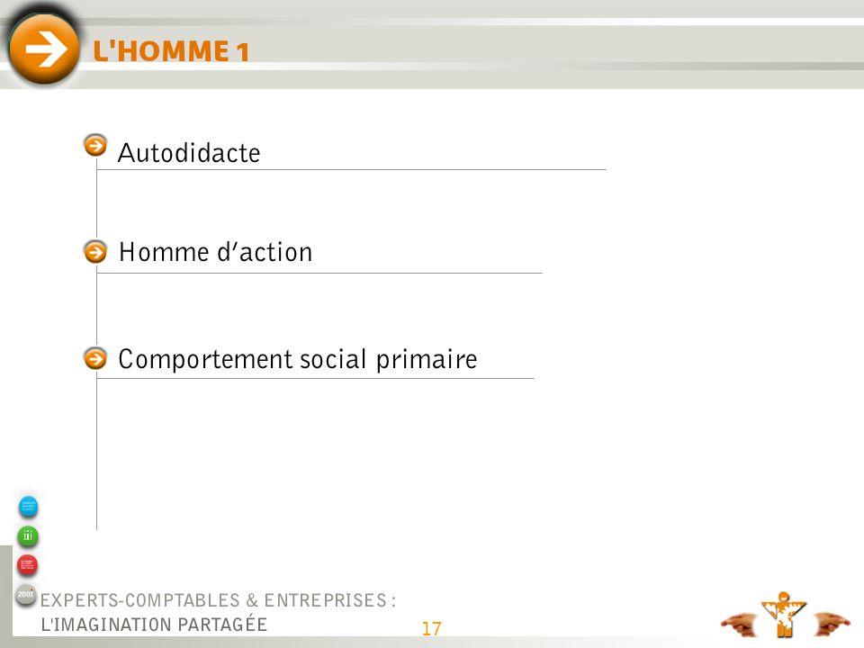 17 Autodidacte Homme daction Comportement social primaire L'HOMME 1