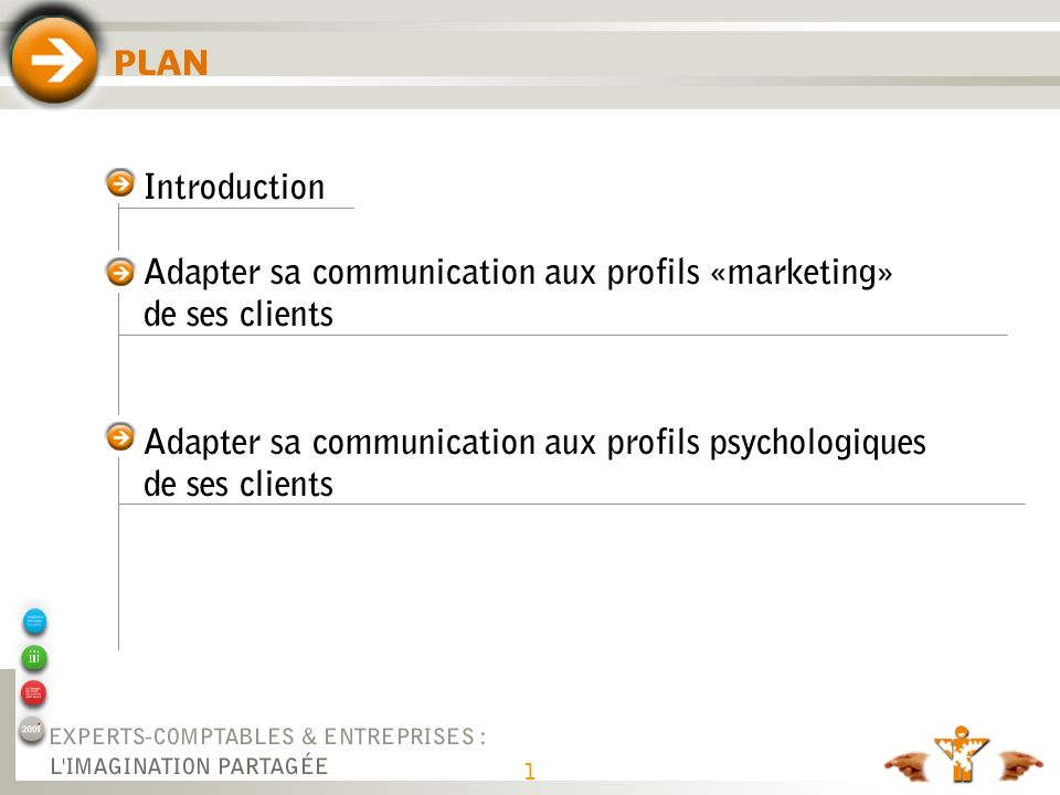 1 Introduction Adapter sa communication aux profils «marketing» de ses clients Adapter sa communication aux profils psychologiques de ses clients PLAN