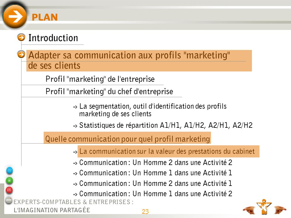 23 PLAN Introduction Adapter sa communication aux profils