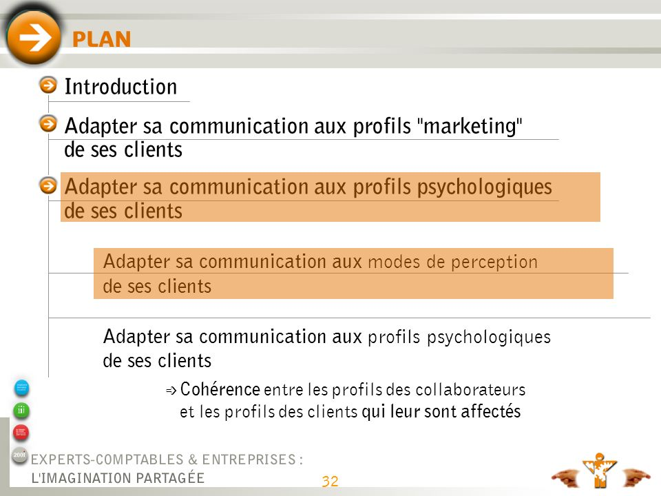 32 PLAN Introduction Adapter sa communication aux profils