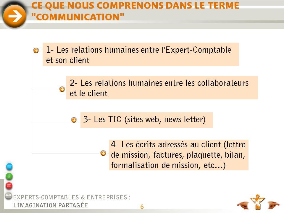 6 1- Les relations humaines entre l'Expert-Comptable et son client 3- Les TIC (sites web, news letter) 2- Les relations humaines entre les collaborate