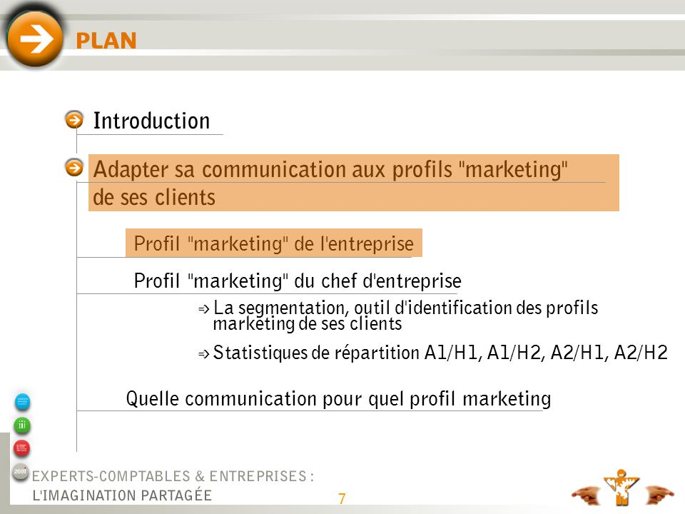 7 PLAN Introduction Adapter sa communication aux profils