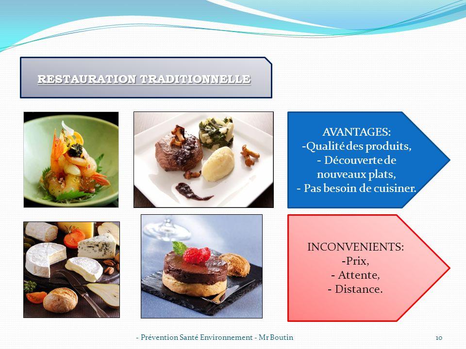 - Prévention Santé Environnement - Mr Boutin10 RESTAURATION TRADITIONNELLE AVANTAGES: -Qualité des produits, - Découverte de nouveaux plats, - Pas bes