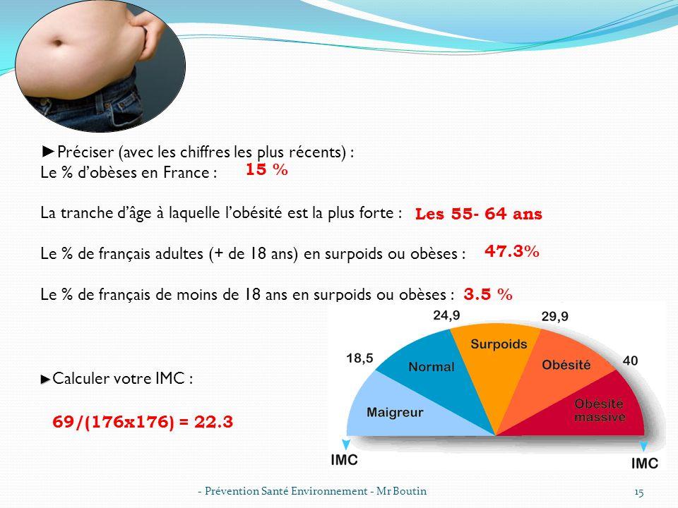 - Prévention Santé Environnement - Mr Boutin15 Calculer votre IMC : 69/(176x176) = 22.3 Préciser (avec les chiffres les plus récents) : Le % dobèses e