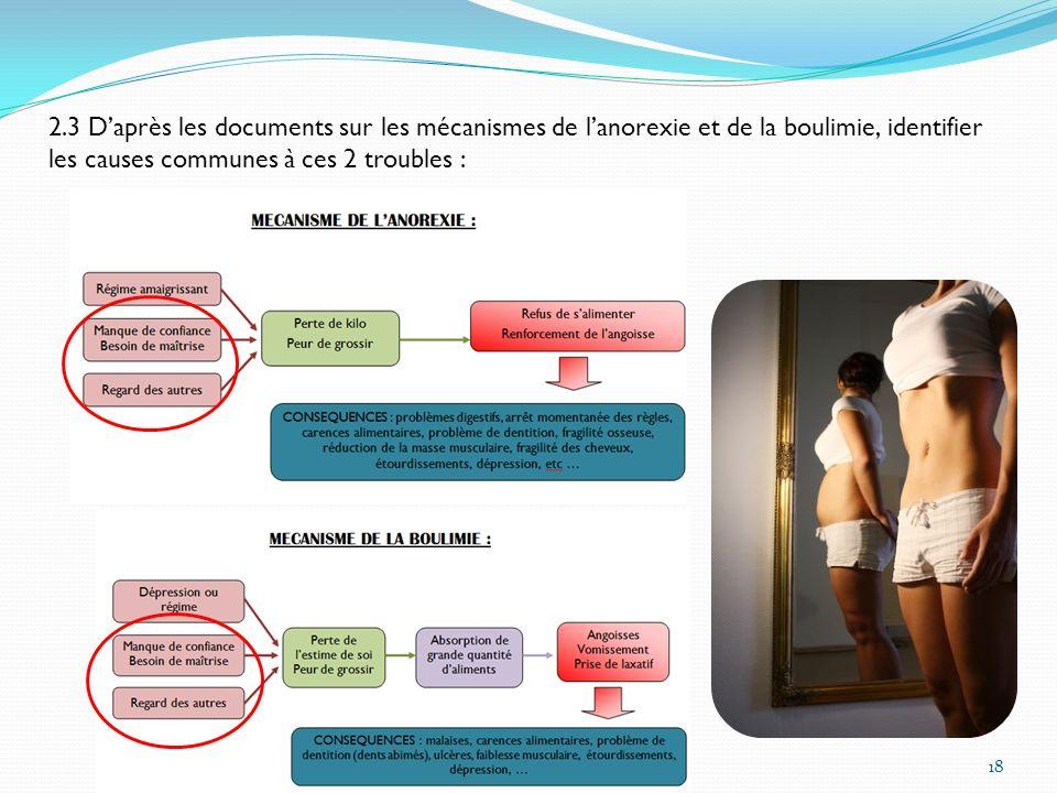 - Prévention Santé Environnement - Mr Boutin18 2.3 Daprès les documents sur les mécanismes de lanorexie et de la boulimie, identifier les causes commu