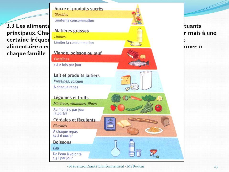 - Prévention Santé Environnement - Mr Boutin23 3.3 Les aliments sont classés en familles en fonction de leurs constituants principaux. Chacune de ces