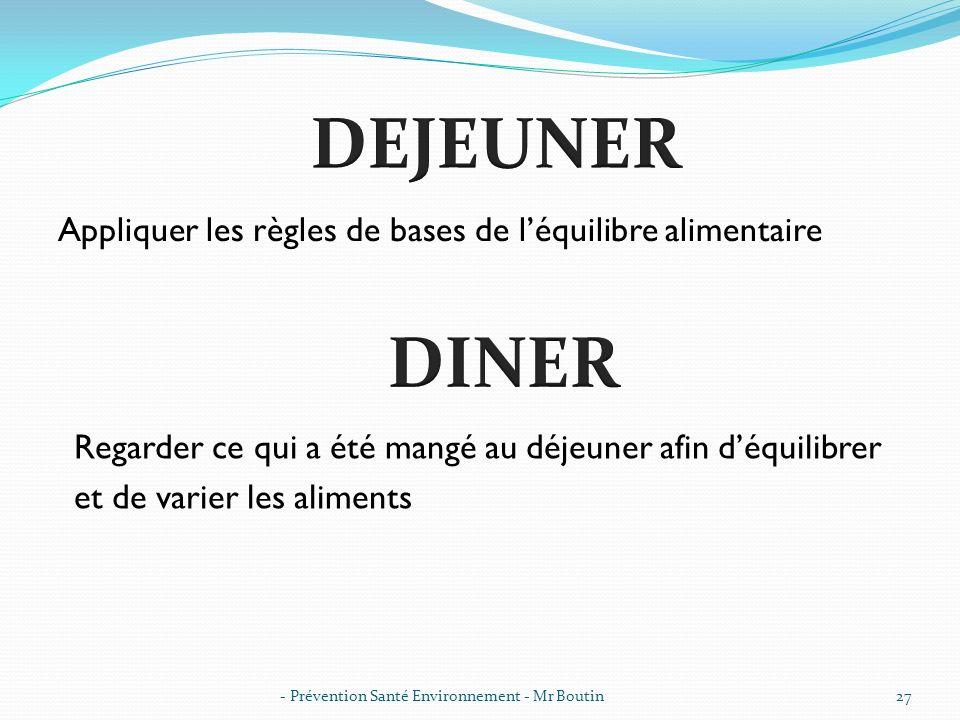 Appliquer les règles de bases de léquilibre alimentaire - Prévention Santé Environnement - Mr Boutin27 Regarder ce qui a été mangé au déjeuner afin dé