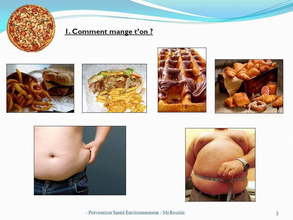 - Prévention Santé Environnement - Mr Boutin24 3.4 Voici quelques règles complémentaires qui permettent de respecter léquilibre alimentaire.