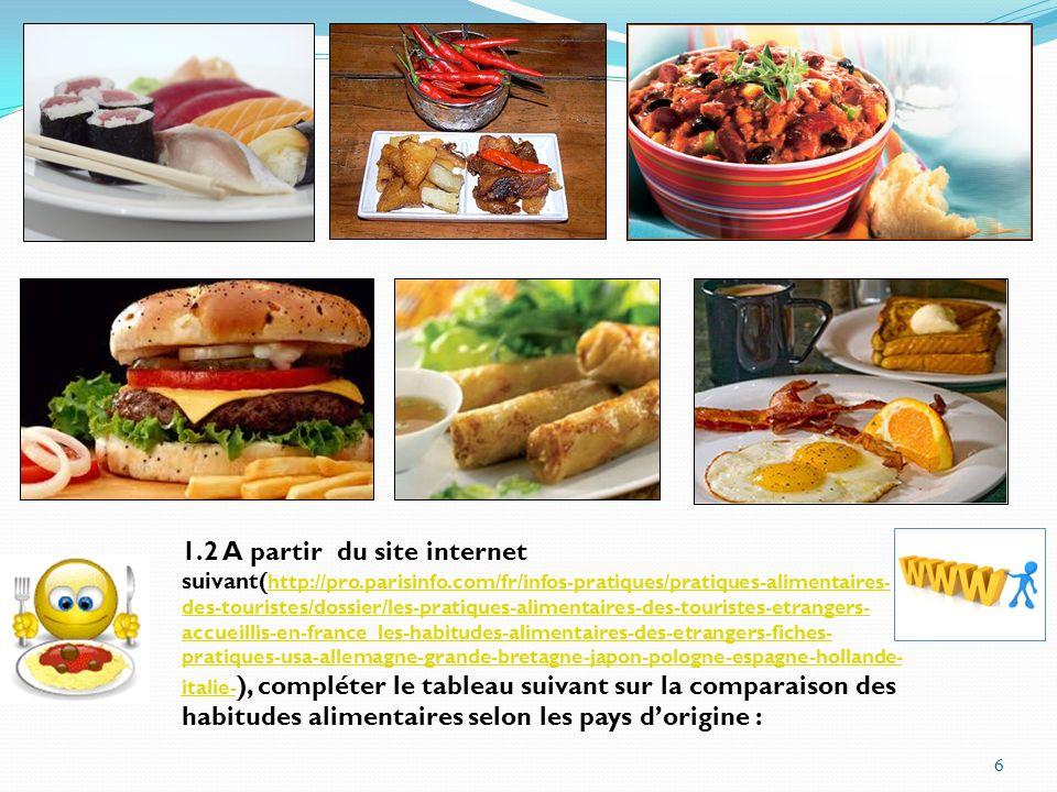 6 1.2 A partir du site internet suivant( http://pro.parisinfo.com/fr/infos-pratiques/pratiques-alimentaires- des-touristes/dossier/les-pratiques-alime