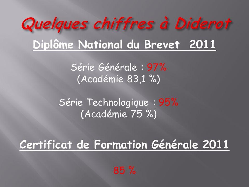 Diplôme National du Brevet 2011 Série Générale : 97% (Académie 83,1 %) Série Technologique : 95% (Académie 75 %) Certificat de Formation Générale 2011 85 %