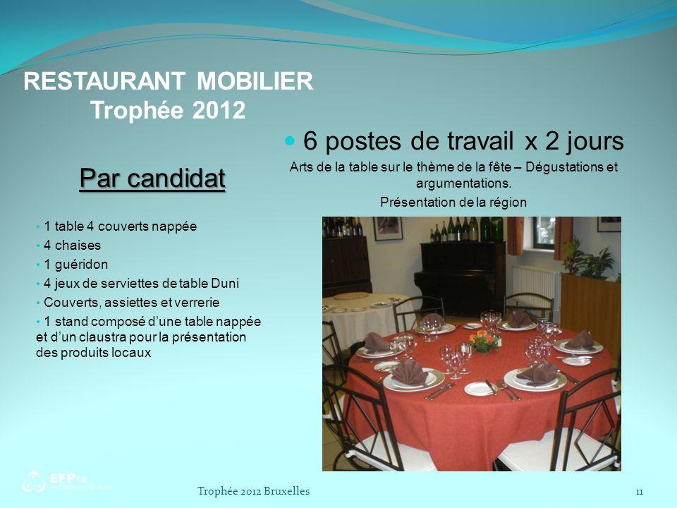 RESTAURANT MOBILIER Trophée 2012 Par candidat 1 table 4 couverts nappée 4 chaises 1 guéridon 4 jeux de serviettes de table Duni Couverts, assiettes et