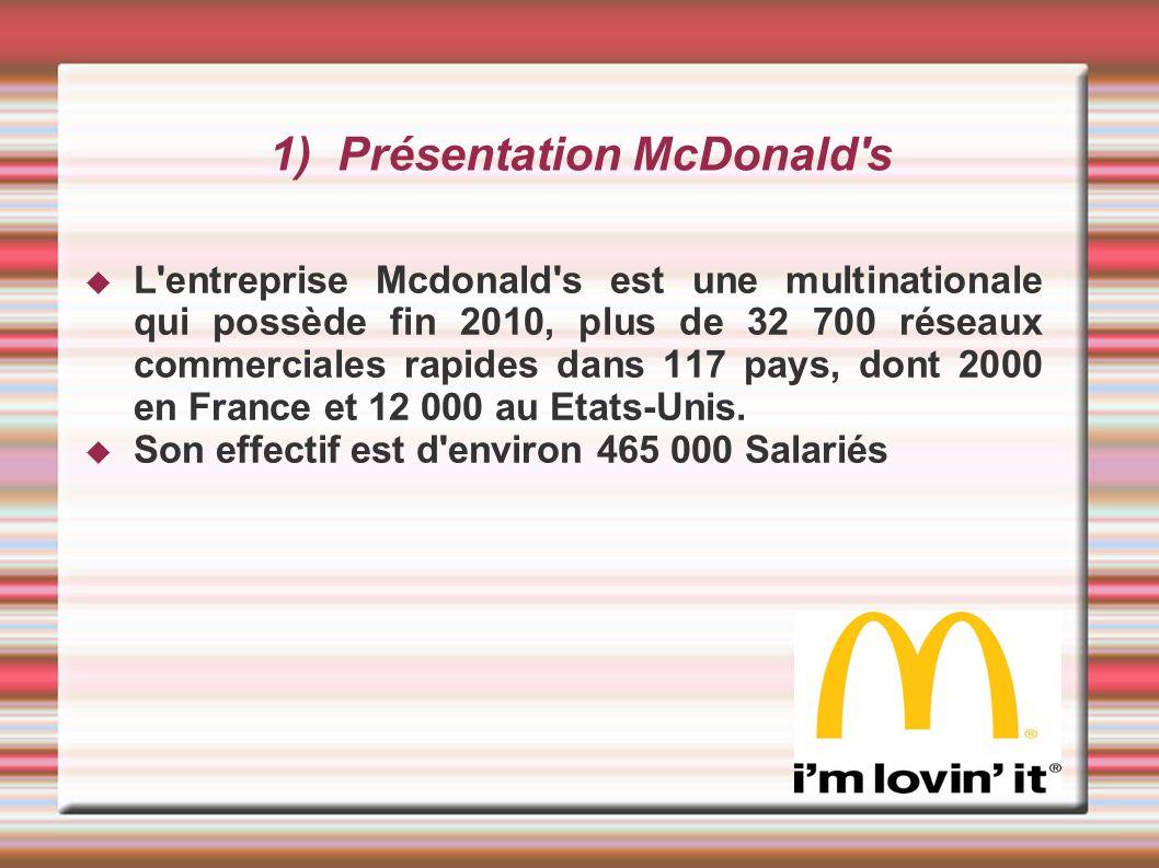 1) Présentation McDonald's L'entreprise Mcdonald's est une multinationale qui possède fin 2010, plus de 32 700 réseaux commerciales rapides dans 117 p