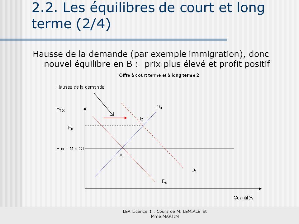 LEA Licence 1 : Cours de M. LEMIALE et Mme MARTIN 2.2. Les équilibres de court et long terme (2/4) Hausse de la demande (par exemple immigration), don