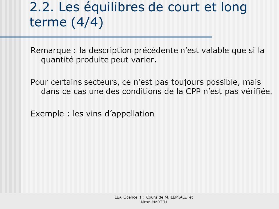 LEA Licence 1 : Cours de M. LEMIALE et Mme MARTIN 2.2. Les équilibres de court et long terme (4/4) Remarque : la description précédente nest valable q