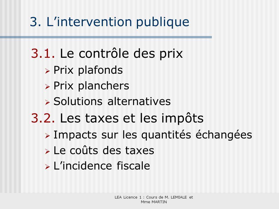 LEA Licence 1 : Cours de M. LEMIALE et Mme MARTIN 3. Lintervention publique 3.1. Le contrôle des prix Prix plafonds Prix planchers Solutions alternati