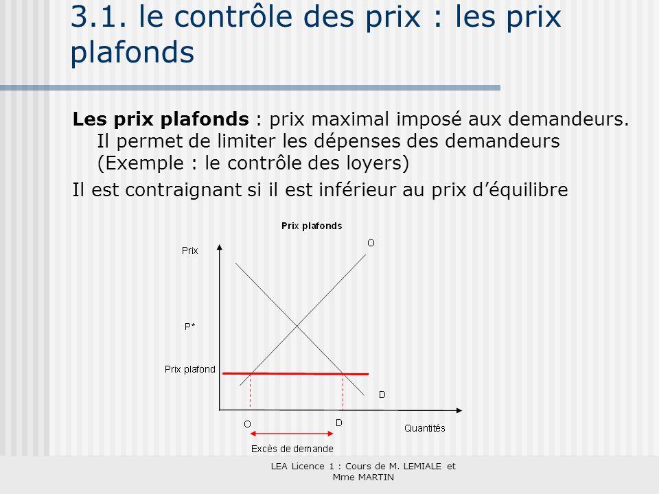 LEA Licence 1 : Cours de M. LEMIALE et Mme MARTIN 3.1. le contrôle des prix : les prix plafonds Les prix plafonds : prix maximal imposé aux demandeurs