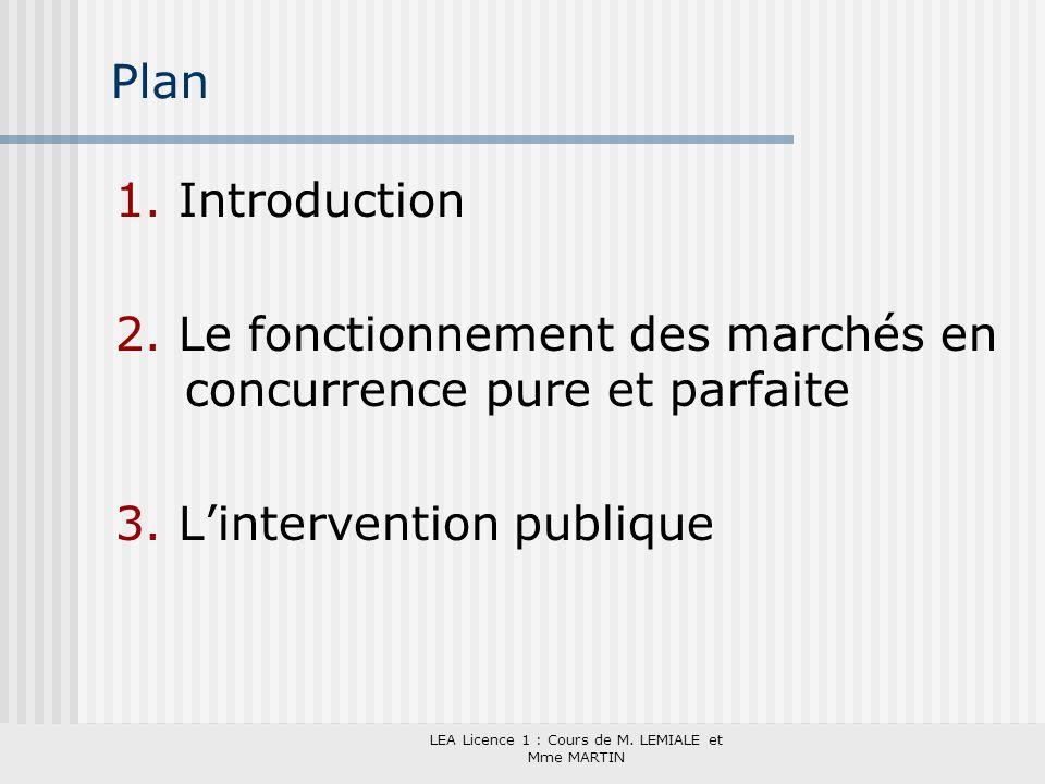 LEA Licence 1 : Cours de M. LEMIALE et Mme MARTIN Plan 1. Introduction 2. Le fonctionnement des marchés en concurrence pure et parfaite 3. Linterventi