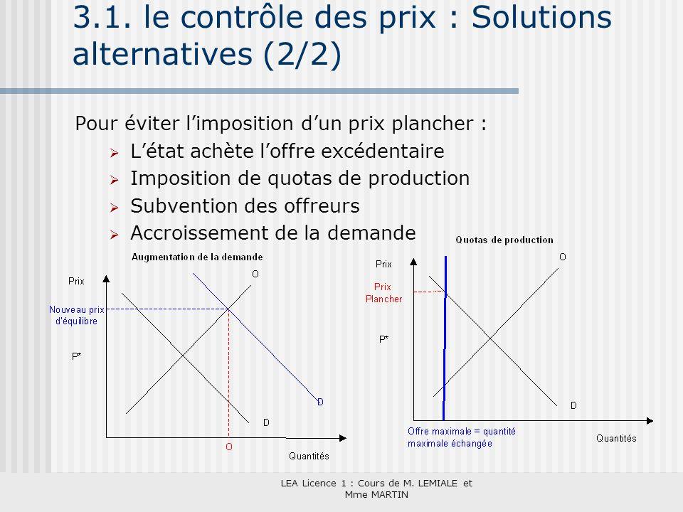 LEA Licence 1 : Cours de M. LEMIALE et Mme MARTIN 3.1. le contrôle des prix : Solutions alternatives (2/2) Pour éviter limposition dun prix plancher :