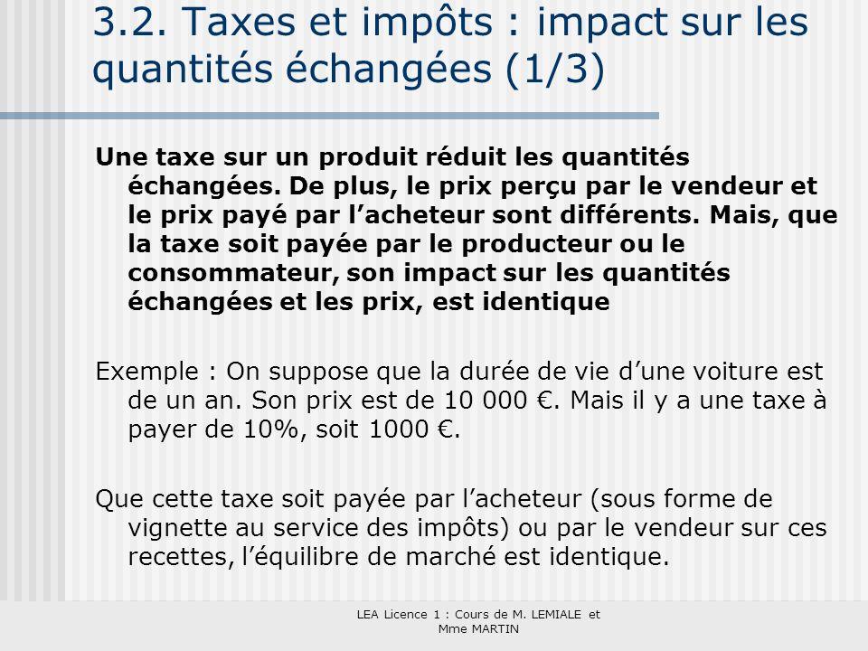 LEA Licence 1 : Cours de M. LEMIALE et Mme MARTIN 3.2. Taxes et impôts : impact sur les quantités échangées (1/3) Une taxe sur un produit réduit les q
