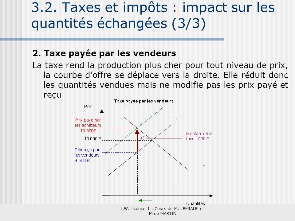 LEA Licence 1 : Cours de M. LEMIALE et Mme MARTIN 3.2. Taxes et impôts : impact sur les quantités échangées (3/3) 2. Taxe payée par les vendeurs La ta