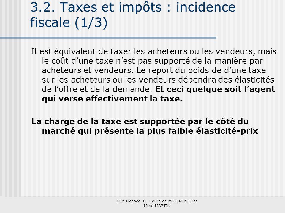 LEA Licence 1 : Cours de M. LEMIALE et Mme MARTIN 3.2. Taxes et impôts : incidence fiscale (1/3) Il est équivalent de taxer les acheteurs ou les vende