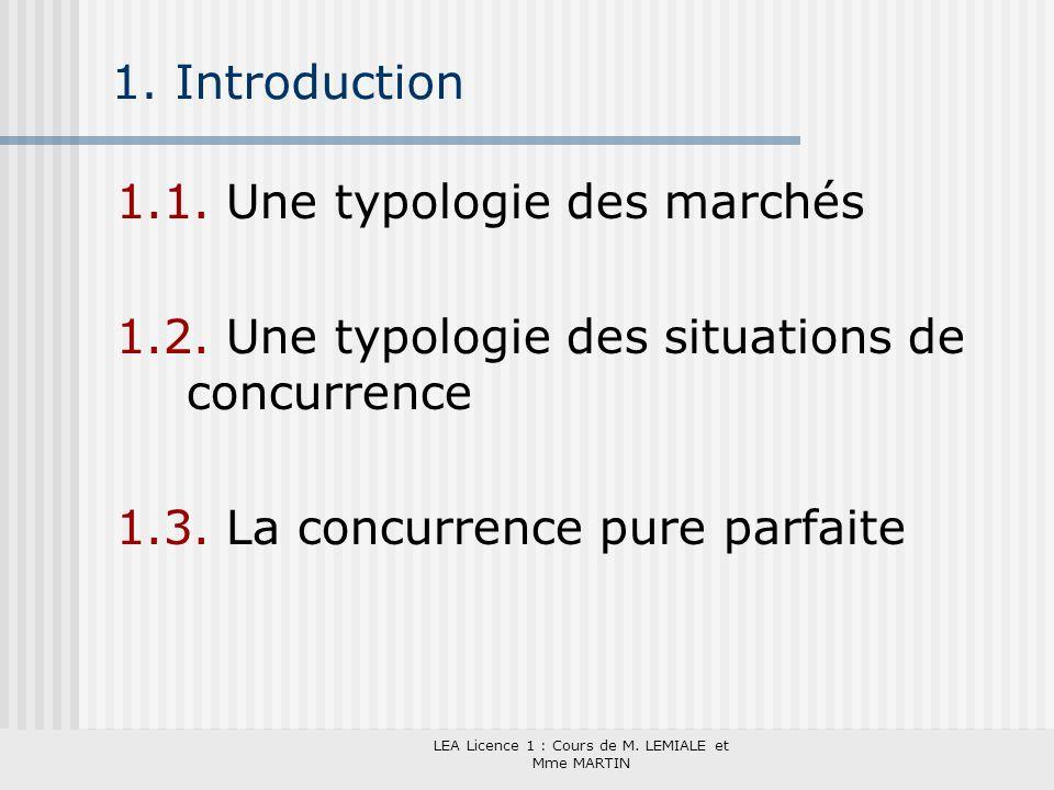 LEA Licence 1 : Cours de M. LEMIALE et Mme MARTIN 1. Introduction 1.1. Une typologie des marchés 1.2. Une typologie des situations de concurrence 1.3.