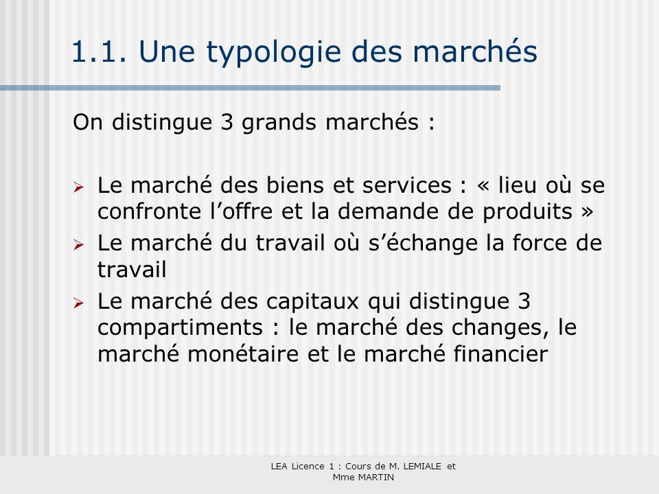 LEA Licence 1 : Cours de M. LEMIALE et Mme MARTIN 1.1. Une typologie des marchés On distingue 3 grands marchés : Le marché des biens et services : « l
