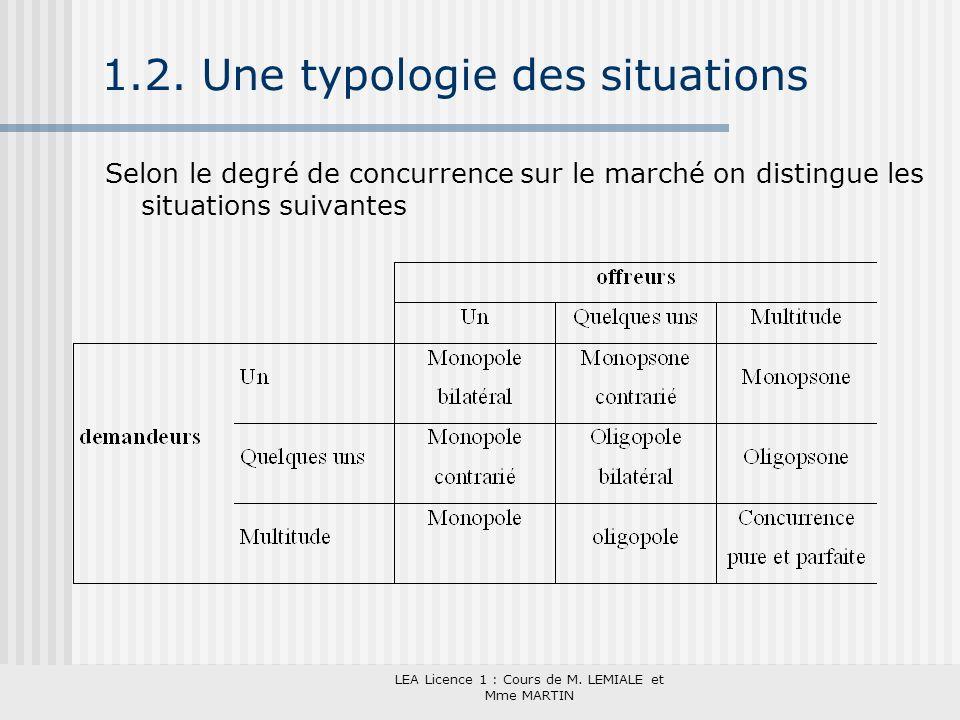 LEA Licence 1 : Cours de M. LEMIALE et Mme MARTIN 1.2. Une typologie des situations Selon le degré de concurrence sur le marché on distingue les situa