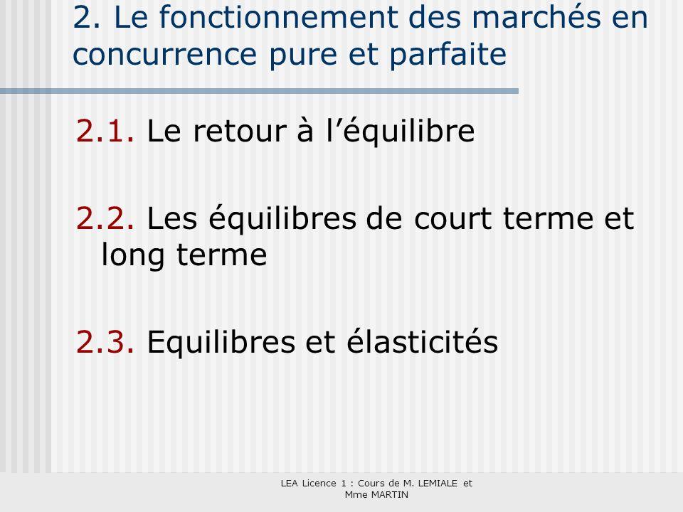 LEA Licence 1 : Cours de M. LEMIALE et Mme MARTIN 2. Le fonctionnement des marchés en concurrence pure et parfaite 2.1. Le retour à léquilibre 2.2. Le