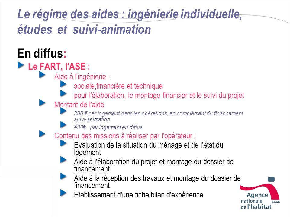 Le régime des aides : ingénierie individuelle, études et suivi-animation En diffus: Le FART, l'ASE : Aide à l'ingénierie : sociale,financière et techn