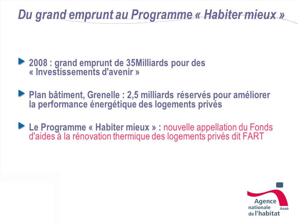 Du grand emprunt au Programme « Habiter mieux » 2008 : grand emprunt de 35Milliards pour des « Investissements d'avenir » Plan bâtiment, Grenelle : 2,