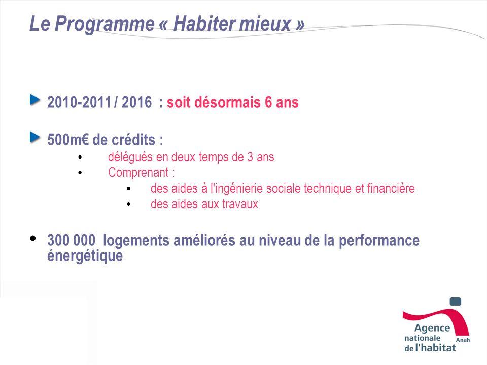 Le Programme « Habiter mieux » 2010-2011 / 2016 : soit désormais 6 ans 500m de crédits : délégués en deux temps de 3 ans Comprenant : des aides à l'in