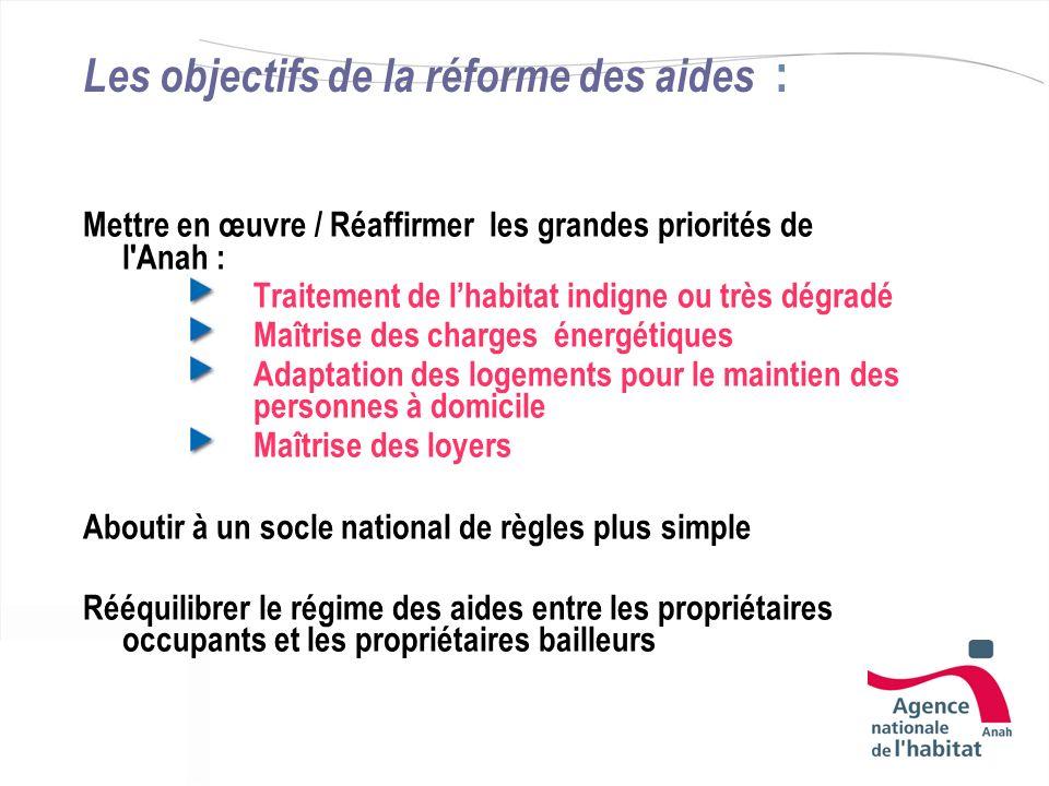 Les objectifs de la réforme des aides : Mettre en œuvre / Réaffirmer les grandes priorités de l'Anah : Traitement de lhabitat indigne ou très dégradé