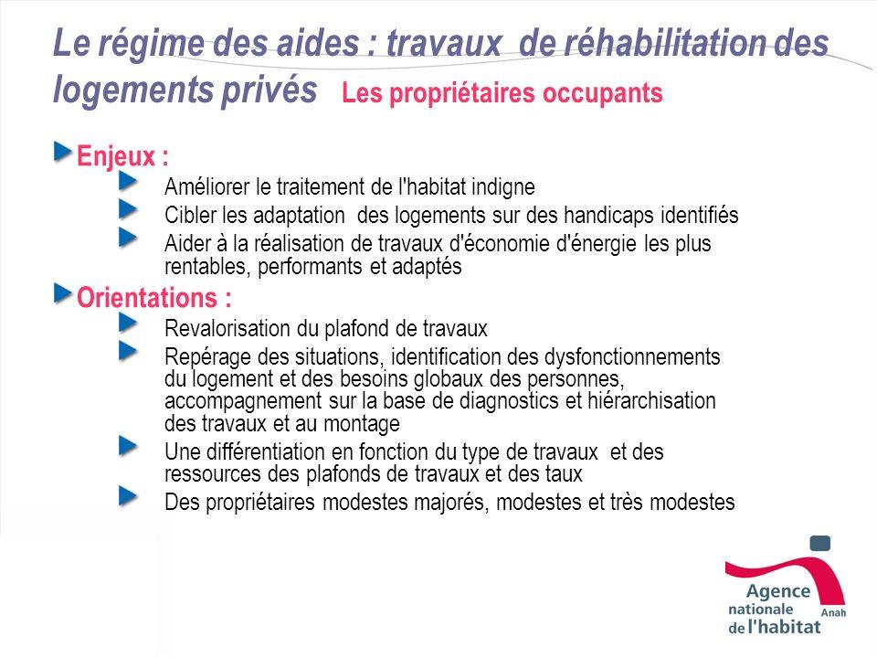 Enjeux : Améliorer le traitement de l'habitat indigne Cibler les adaptation des logements sur des handicaps identifiés Aider à la réalisation de trava