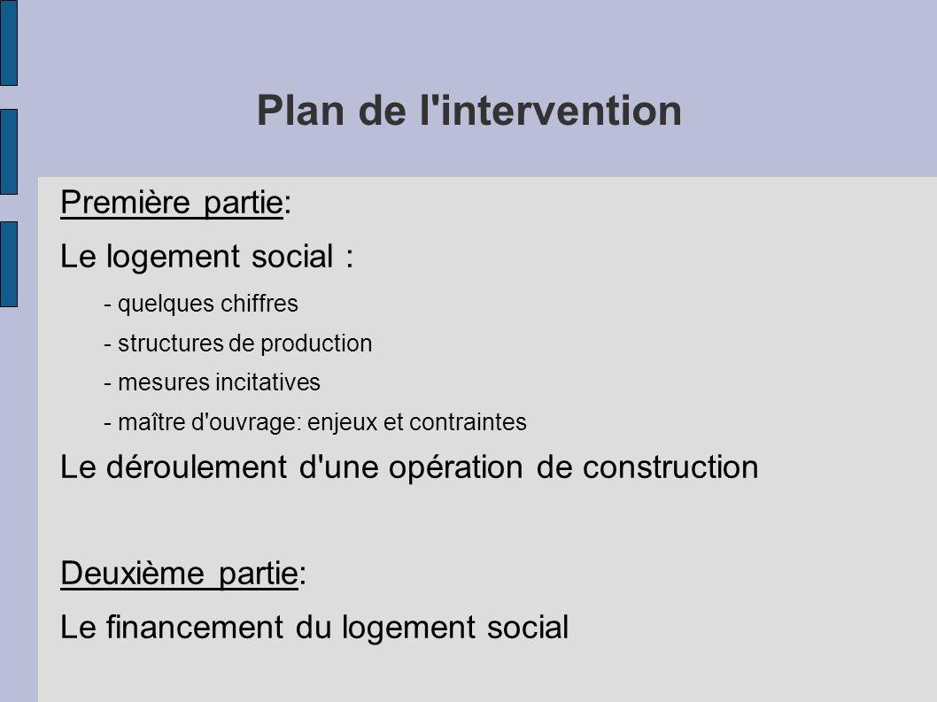Plan de l'intervention Première partie: Le logement social : - quelques chiffres - structures de production - mesures incitatives - maître d'ouvrage: