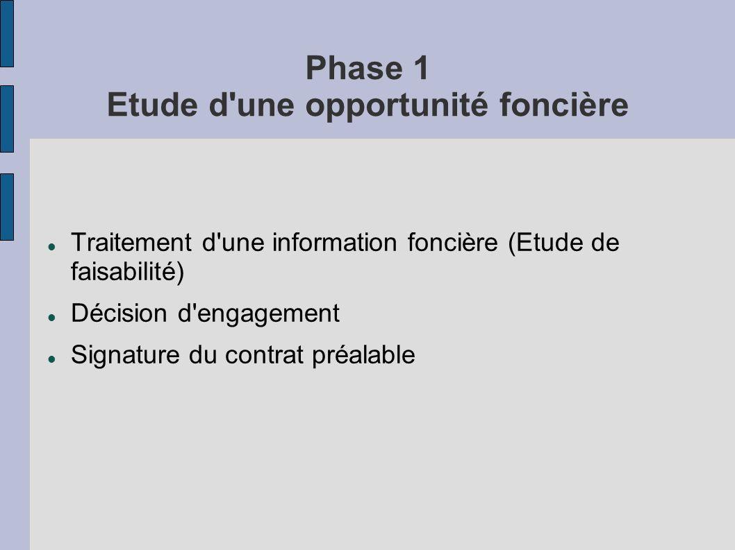Phase 1 Etude d'une opportunité foncière Traitement d'une information foncière (Etude de faisabilité) Décision d'engagement Signature du contrat préal