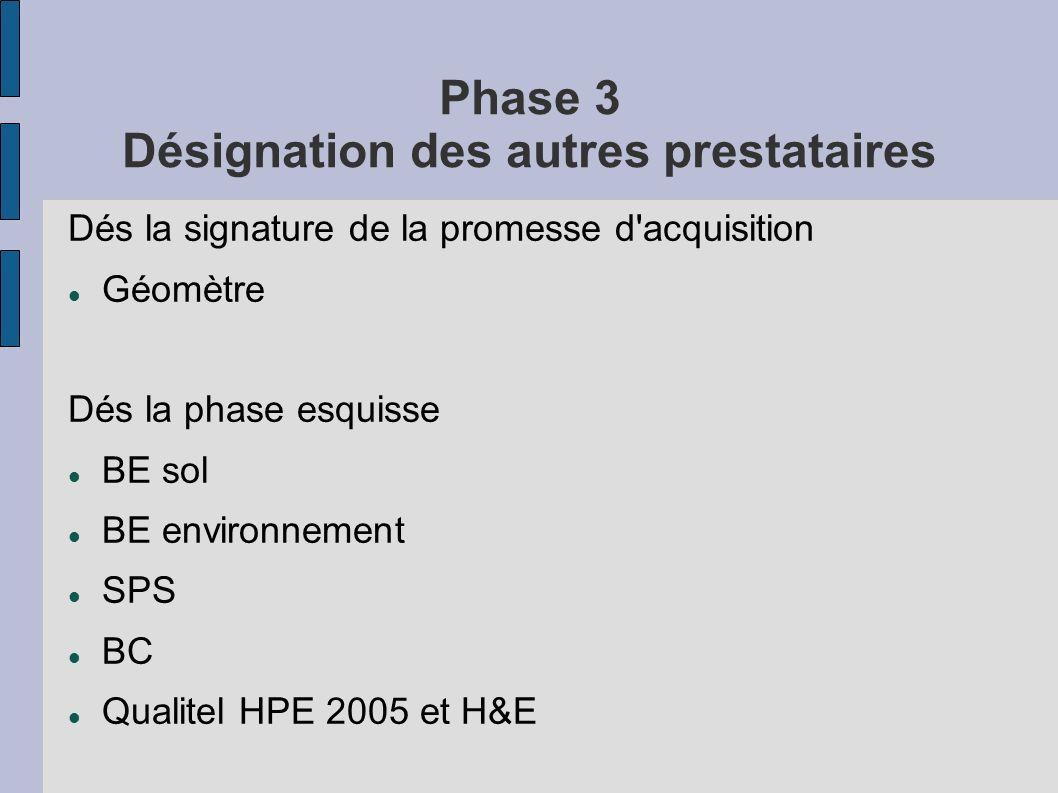 Phase 3 Désignation des autres prestataires Dés la signature de la promesse d'acquisition Géomètre Dés la phase esquisse BE sol BE environnement SPS B