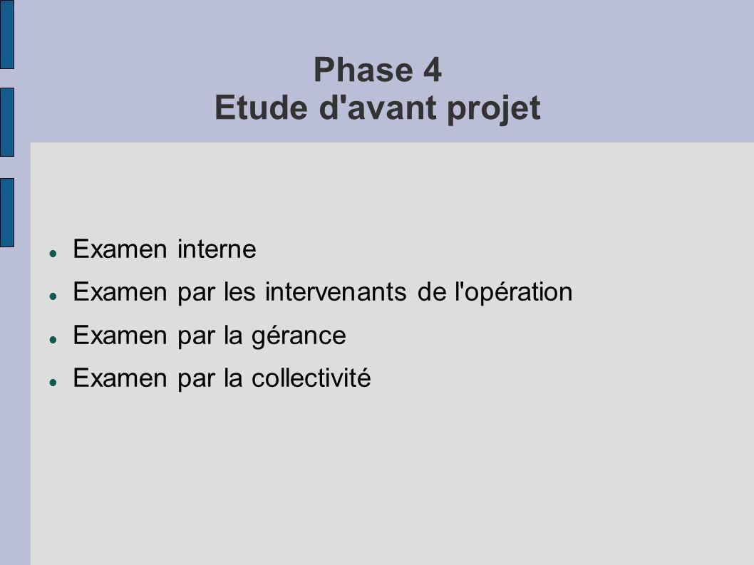 Phase 4 Etude d'avant projet Examen interne Examen par les intervenants de l'opération Examen par la gérance Examen par la collectivité