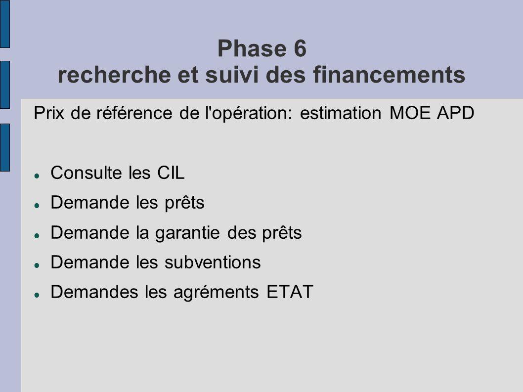 Phase 6 recherche et suivi des financements Prix de référence de l'opération: estimation MOE APD Consulte les CIL Demande les prêts Demande la garanti