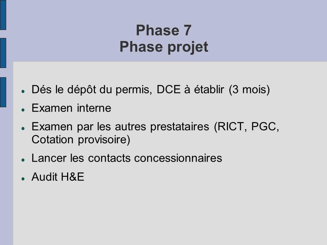 Phase 7 Phase projet Dés le dépôt du permis, DCE à établir (3 mois) Examen interne Examen par les autres prestataires (RICT, PGC, Cotation provisoire)