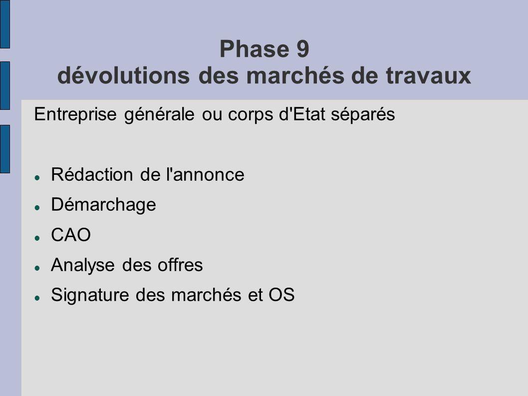 Phase 9 dévolutions des marchés de travaux Entreprise générale ou corps d'Etat séparés Rédaction de l'annonce Démarchage CAO Analyse des offres Signat