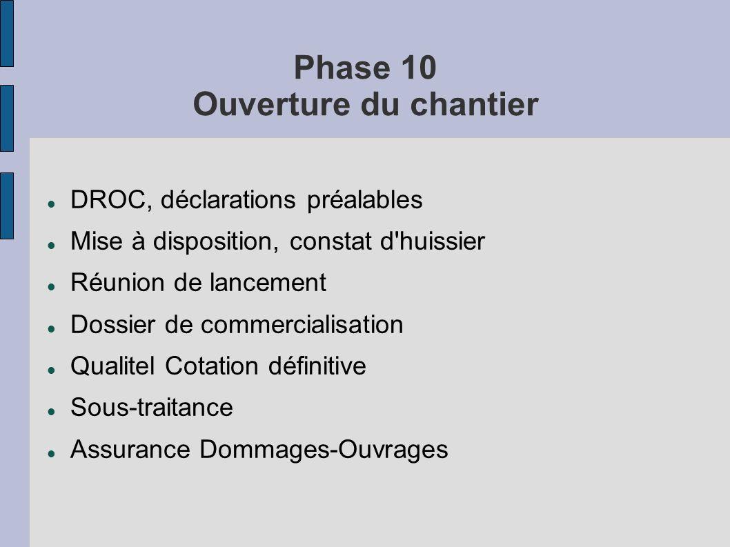 Phase 10 Ouverture du chantier DROC, déclarations préalables Mise à disposition, constat d'huissier Réunion de lancement Dossier de commercialisation