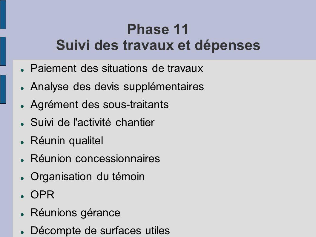 Phase 11 Suivi des travaux et dépenses Paiement des situations de travaux Analyse des devis supplémentaires Agrément des sous-traitants Suivi de l'act