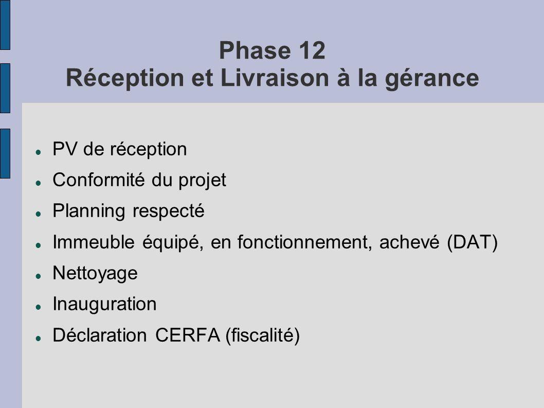 Phase 12 Réception et Livraison à la gérance PV de réception Conformité du projet Planning respecté Immeuble équipé, en fonctionnement, achevé (DAT) N