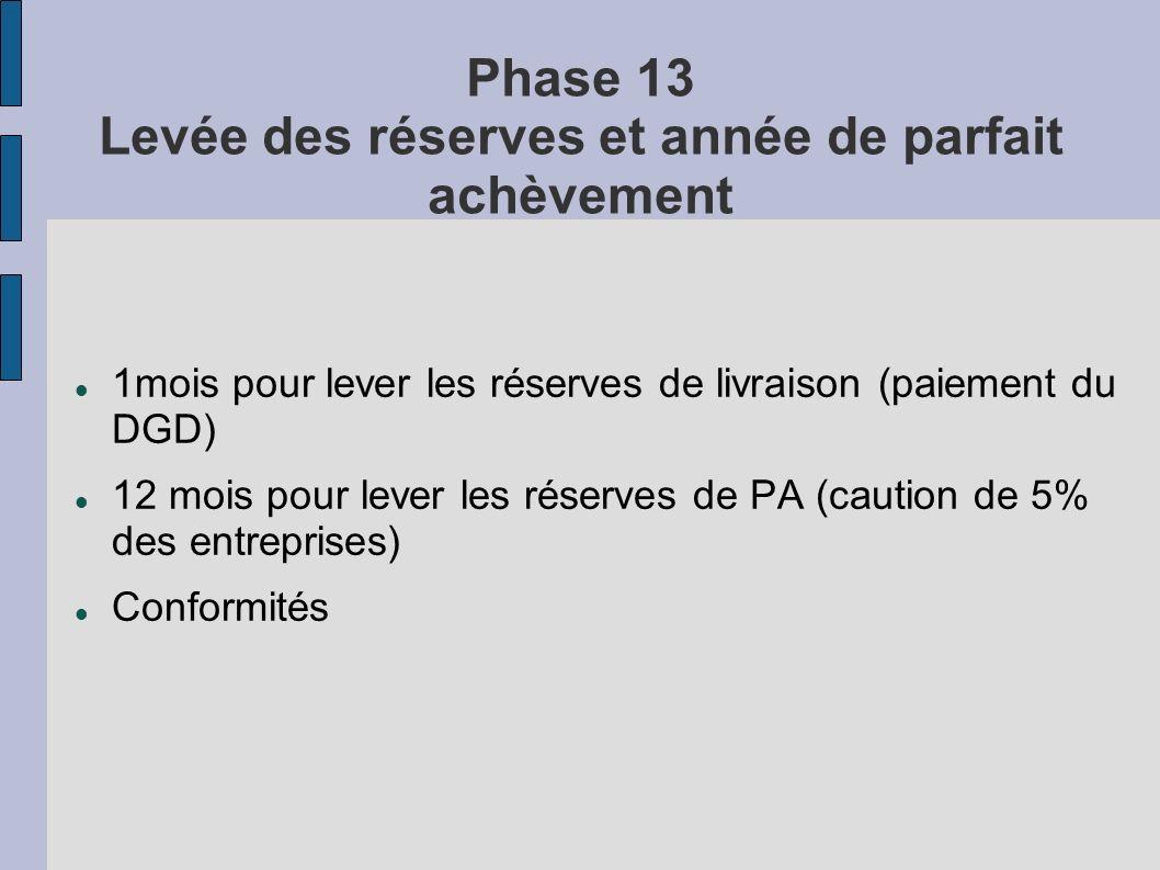 Phase 13 Levée des réserves et année de parfait achèvement 1mois pour lever les réserves de livraison (paiement du DGD) 12 mois pour lever les réserve