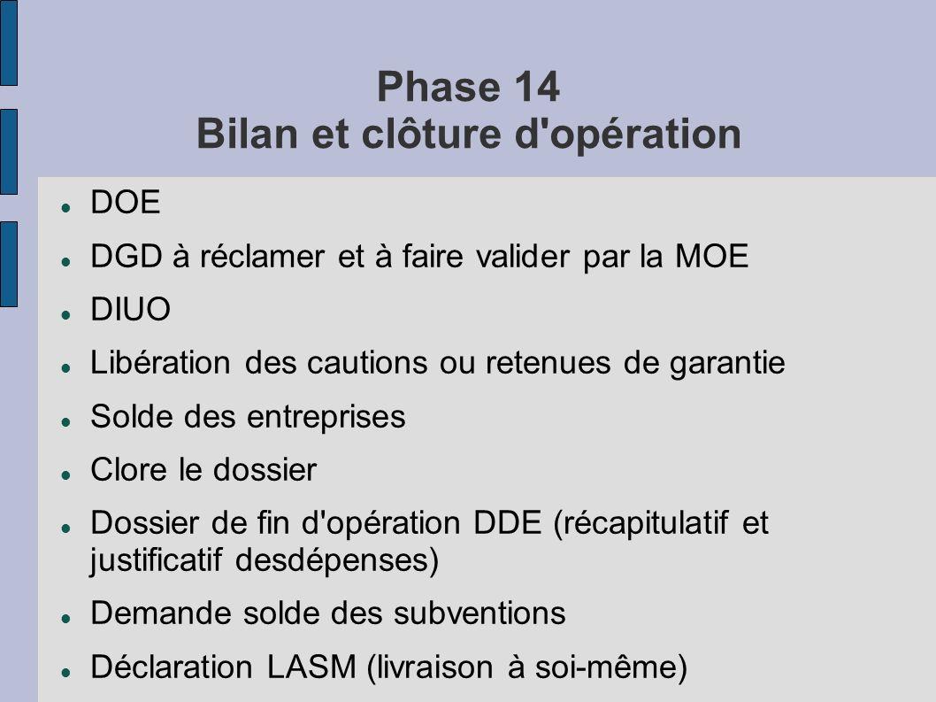 Phase 14 Bilan et clôture d'opération DOE DGD à réclamer et à faire valider par la MOE DIUO Libération des cautions ou retenues de garantie Solde des