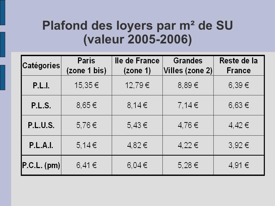 Plafond des loyers par m² de SU (valeur 2005-2006)